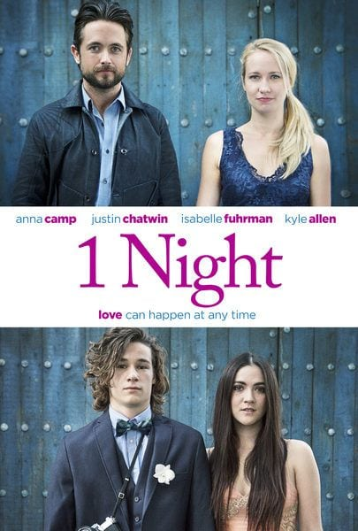 1 Night (2016) คืนเดียว ก็เสียวได้