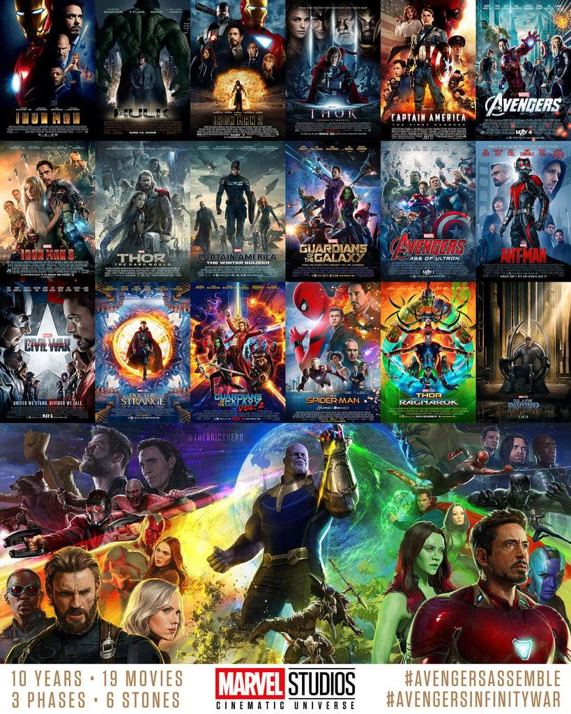 รวมหนัง ในจักรวาลมาร์เวล 24 เรื่อง Marvel Cinematic Universe Special Films
