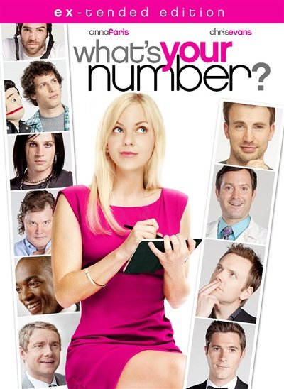 What's Your Number? (2011) เธอจ๋า..มีแฟนกี่คนจ๊ะ